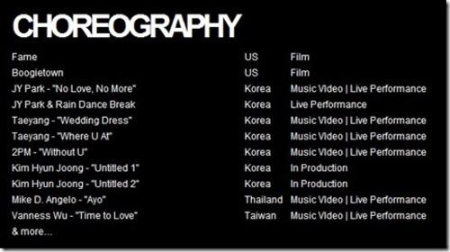 Choreography4_2